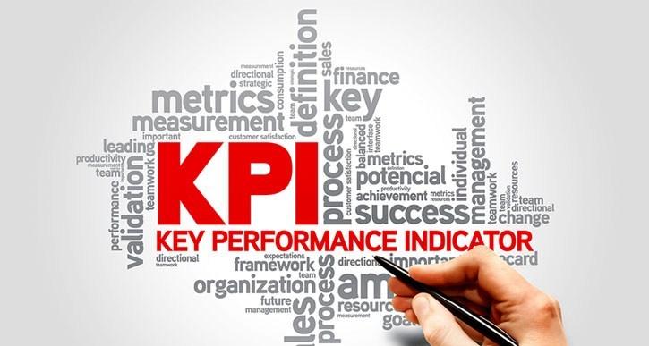 KPI la gi